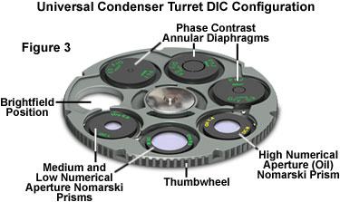 通用聚光器转盘DIC配置