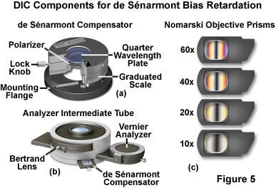 对于德塞拿蒙偏过滤DIC组件
