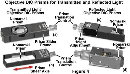 透射和反射光的DIC物镜棱镜