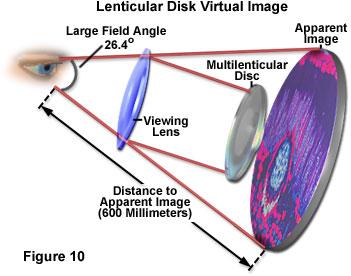 透射盘虚拟图像