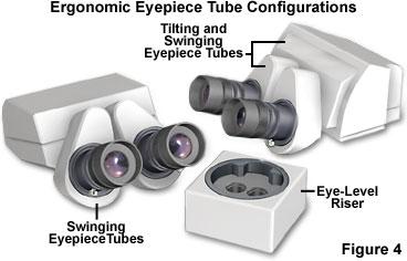 人体工程学目镜观察筒配件