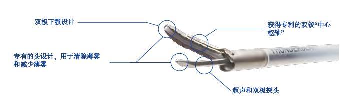 THUNDERBEAT钳口设计