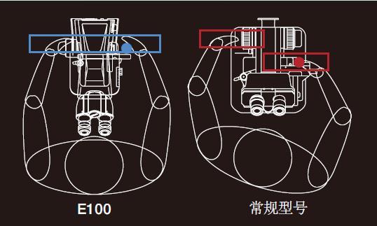 E100符合人体工程学设计