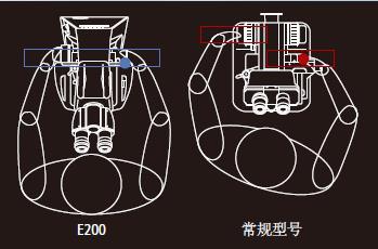 载物台手柄和聚焦控制旋钮的位置比较
