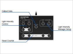 STM7-HS手动操作装置