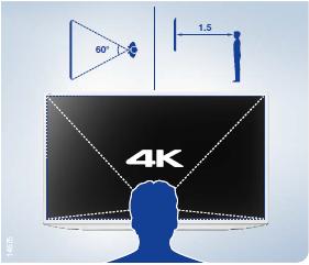 4K观看距离